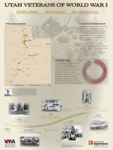 WWI Anniversary 1917-2017